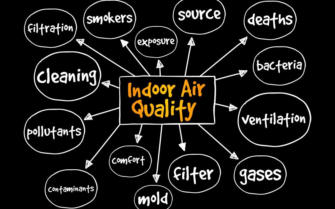 5 Types Of Air Filters For Your Home
